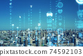 Cities and technology smart cities 74592103