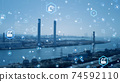 Industry and technology 74592110