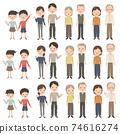 온화 가족 3 세대 세트 74616274