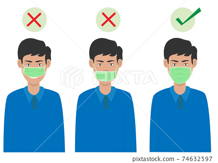 Men show how to wear protective masks properly. Show me how to first picture And the second picture is wrong, the third picture is a correct way to avoid air pollution or avoid viruses or illness. 74632597