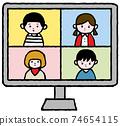 온라인 회의를하는 사람 74654115
