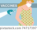 The doctor took a syringe to making vaccine injection in shoulder of pregnant woman with face mask. 74717397