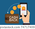 Cash back on money bag with phone in hand and gold dollar coins. 74717409