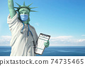 Healthcare system inUSA United States concept. Statue of Liberty as doctor in medical gown with  surgical mask, stethoscope and medical analysis. 74735465