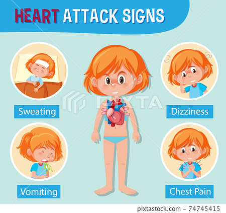 Medical information on heart attack signs 74745415