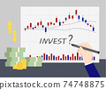 considering investment with stock market chart and money 74748875