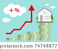 house resting on bundle of money concept for property and estate investment and increasing graph 74748877