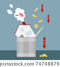 real estate market economy with decreasing graph and minus percentage 74748879