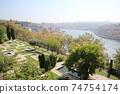 포르투의 정원 (jardim dos sentimentos) 74754174
