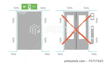 지진시에는 엘리베이터가 아닌 비상 계단을 사용 74757883