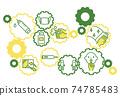 病毒抑制裝置社會和疫苗接種淺黃色和綠色 74785483