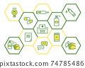 預防病毒的醫學和預防圖片簡單的黃色和綠色 74785486