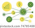 社會與金錢之間的聯繫簡單圖標黃綠色 74785488