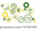 金錢與社會之間的聯繫Gears Simple icon黃綠色 74785490