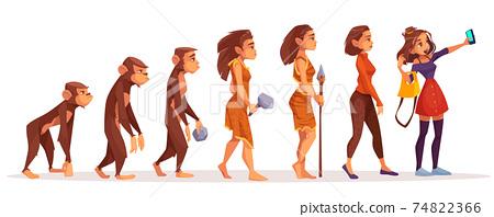 Womens fashion evolution cartoon vector concept 74822366
