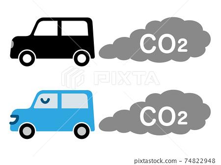 由二氧化碳(汽車和廢氣)引起的環境問題的圖像說明集 74822948