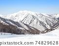 Tanigawa-dake TenjinPei ski area 74829628