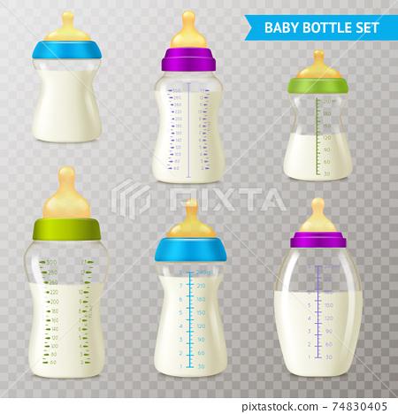 Baby Bottles Transparent Set 74830405