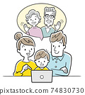 Illustration material: Family contacting grandparents online, remote homecoming 74830730