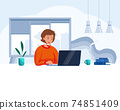 The girl behind the laptop works remotely from home during COVID-19 restrictions. Vector concept illustration of remote work 74851409