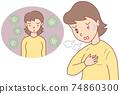 코로나 후유증 · 권태감 74860300