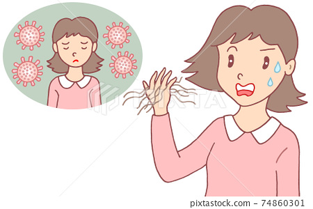 코로나 후유증 · 탈모 증상 74860301