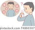 코로나 후유증 · 후각 장애 74860307