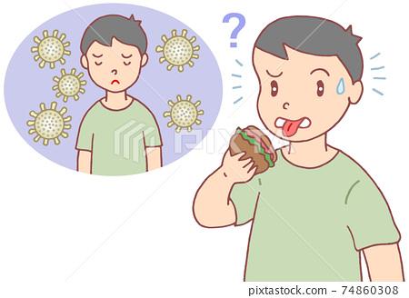 코로나 후유증 · 미각 장애 74860308