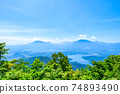 Mt. Madarao in summer: View from Daimeijindake to Lake Nojiri 74893490
