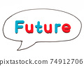 Alphabet letter with word future in black line hand drawing as bubble speech on white board background 74912706