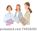 Vector Illustration Material: Young Business Women, Business Scene 74928283