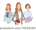 Vector Illustration Material: Young Business Women, Business Scene 74928284