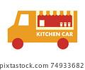 Kitchen car icon 74933682