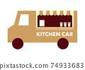 Kitchen car icon 74933683