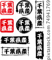 A set of 8 icons from Chiba prefecture. 74941769