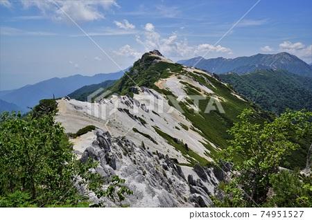 從北椿山的山頂到山頂的山脊 74951527