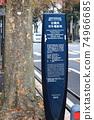 Former Yokohama Intercity Telephone Office 74966685