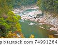 Kyoto Sagano Hozu Gorge 74991264