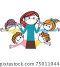 Masks, beautiful hands, children, teachers, energetic elementary school students 75011044