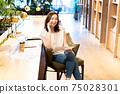 咖啡館遠程辦公攝影合作:由bondolfiboncaffē提供支持的PARK6 75028301