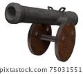 Cannon 75031551