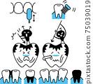 兩色套刷牙和哭泣的牙齒 75039019