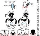哭牙和刷牙套裝 75039020