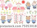 Kumausa Spring Set 75053018
