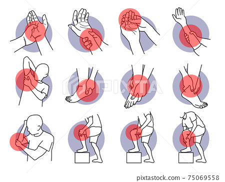 Pain and injury on hand and leg parts.  75069558