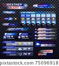 Weather forecast, TV report alert template widgets 75096918