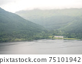Scenic Landscape View of Mountain and house near the lake, in Scottish Highland. 75101942