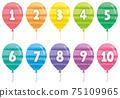 水彩氣球編號 75109965