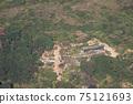 the village of Pik Shui Sun Tsuen 17 Dec 2006 75121693