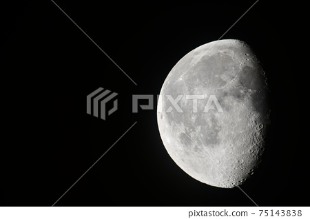 March 03, 2021 Moon age 19.88 01:07 75143838